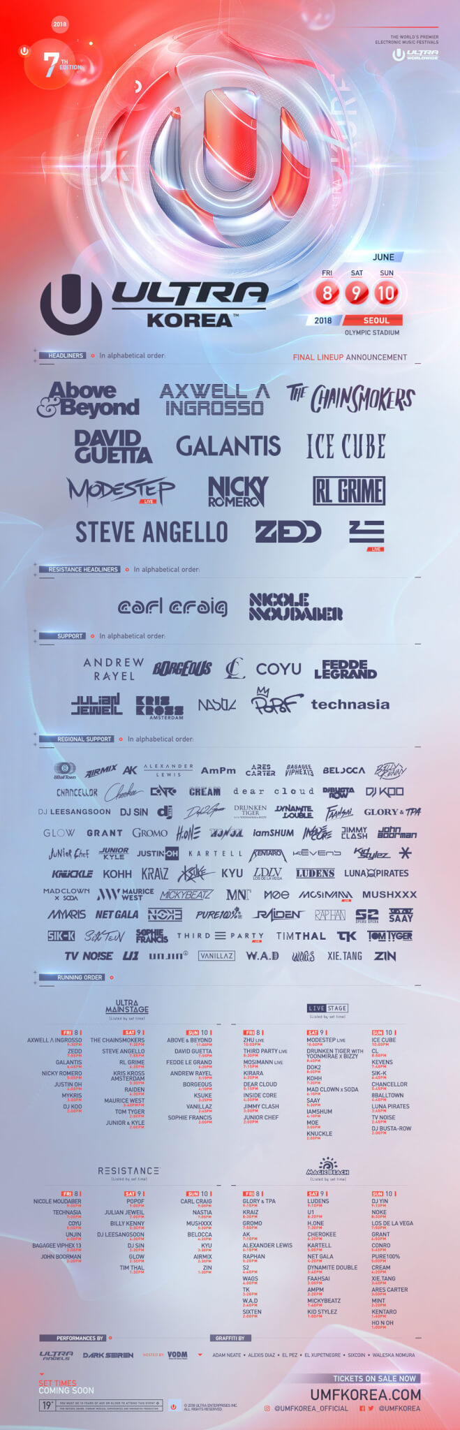 Ultra Korea 2018 Full Lineup